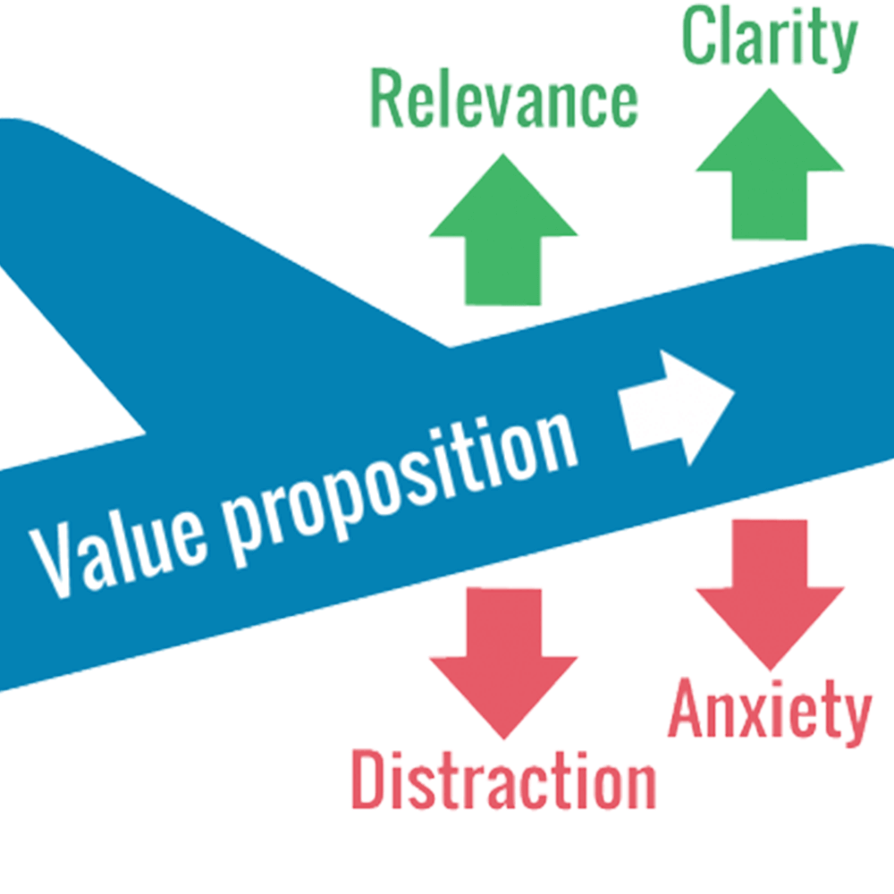 Grafik: Das Lift-Modell