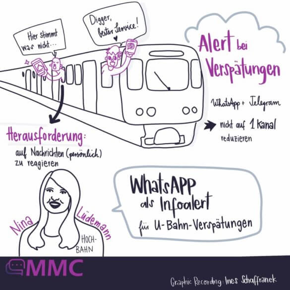 Sketchnote: Speaker auf der Messenger Marketing Conference