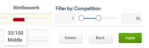 Screenshot SISTRIX SEO Wettbewerb