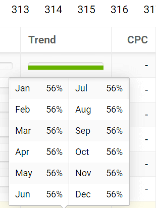 Screenshot SISTRIX SEO Trend